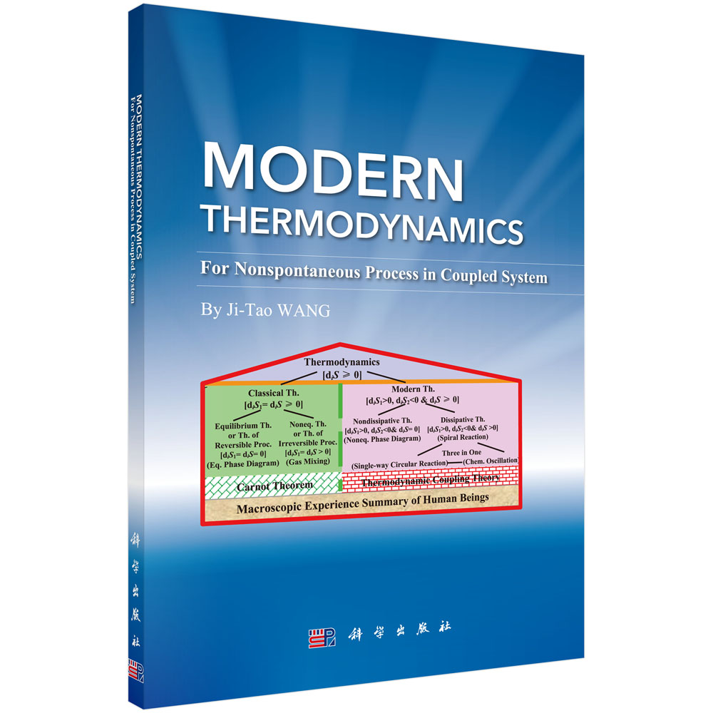 Modern Thermodynamics-For nonspontaneous process in coupled system